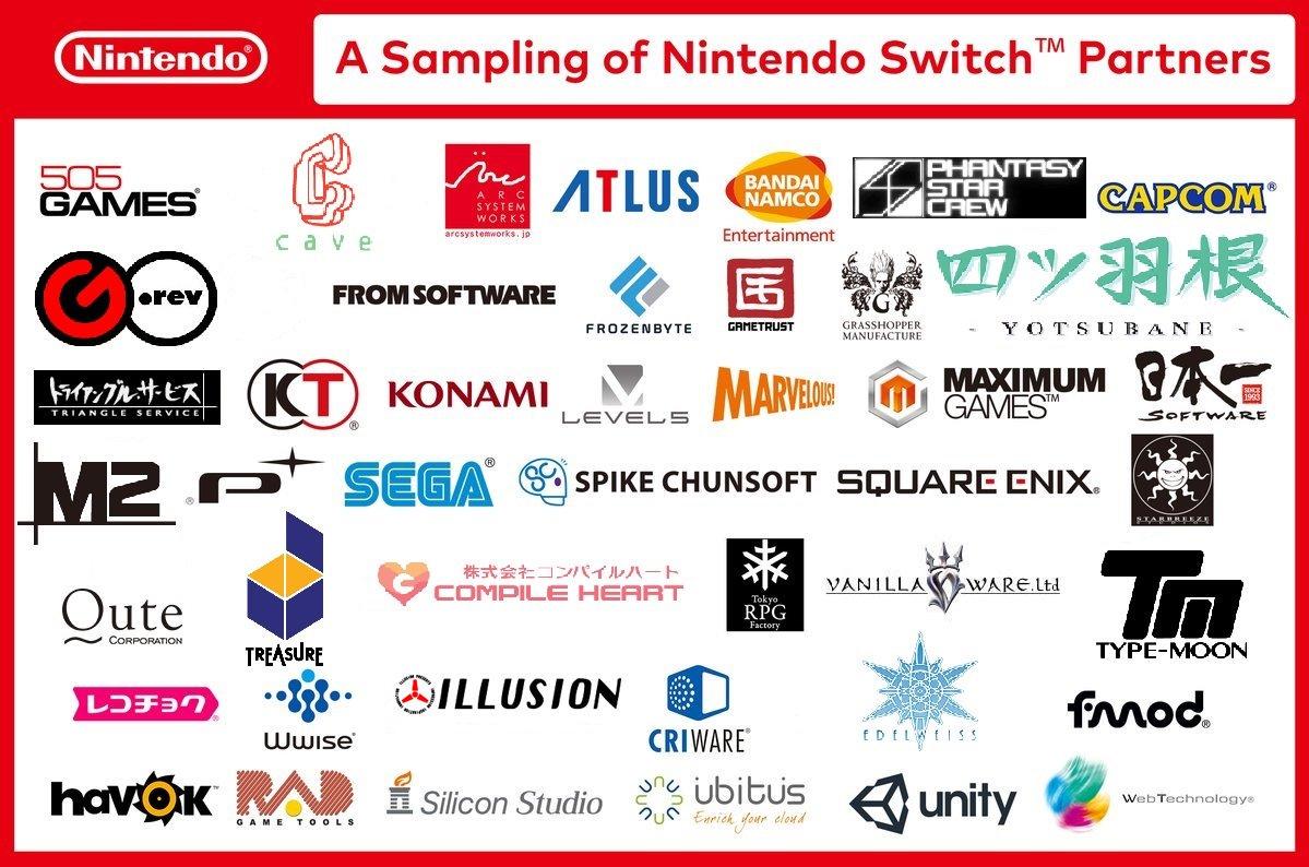 Nintendo Switch, la última vida de Treasure